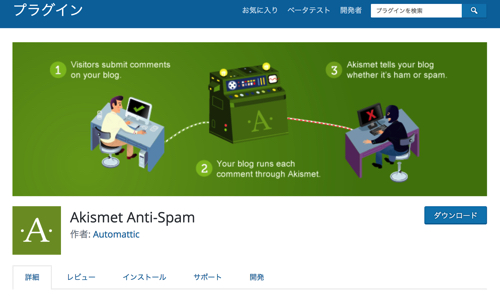 Akismet Anti-Spam